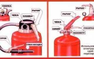 Как пользоваться огнетушителем — инструкция и последовательность действий в зависимости от вида устройства