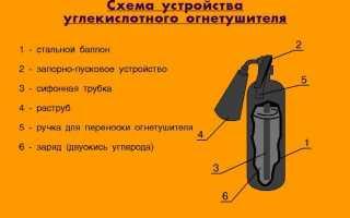 Огнетушитель углекислотный — устройство, как привести в действие и правила использования