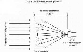 Принцип действия оптико-электронного извещателя, область использования пассивных и активных устройств