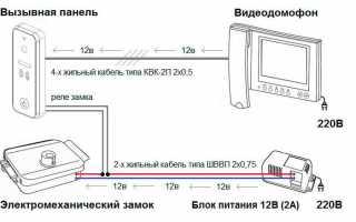 Типичные неисправности видеодомофонной системы: видеодомофон-видеопанель-электромагнитный замок.