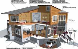 Система умный дом: установка автоматизированной системы. 125 фото интерактивных устройств