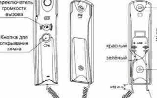 Как обеспечить бесперебойную работу системы контроля доступа: выбор качественной трубки для домофона