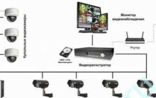Full HD видеонаблюдение — Камеры и видеорегистраторы