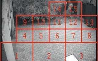 Интеллектуализация PTZ-камеры Автоматическое патрулирование, выбор целей и слежение