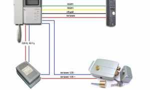 Подключение видеодомофона: самостоятельный монтаж устройства