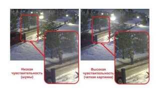 Скрытые камеры ночного видения в Москве
