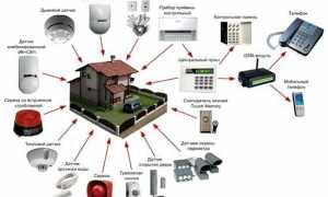 Виды систем охранной сигнализации – классификация