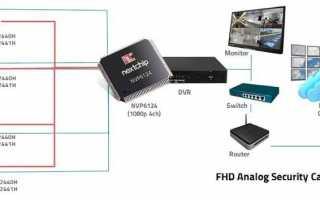Характеристики AHD-камер видеонаблюдения – советы по выбору и цены