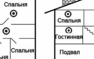 Государственное учреждение образования  «Средняя школа №10 г. Борисова»