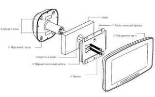 bb-mobile «GSM ГлазОК»: электронный дверной глазок с 3,5-дюймовым экраном и GSM-телефоном