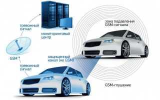 Спутниковая сигнализация на авто – достоинства и недостатки