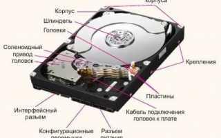 Выбираем жесткий диск для системы видеонаблюдения: на долгую память