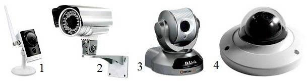 Sistemy videonabliudeniia kamery 1