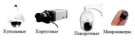 Videokamery vidy